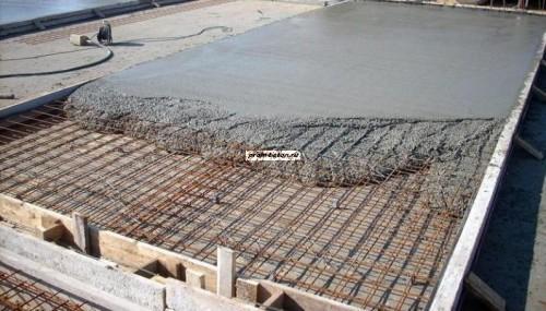 Раствор отделочный тяжелый цементный цена формования бетонной смеси