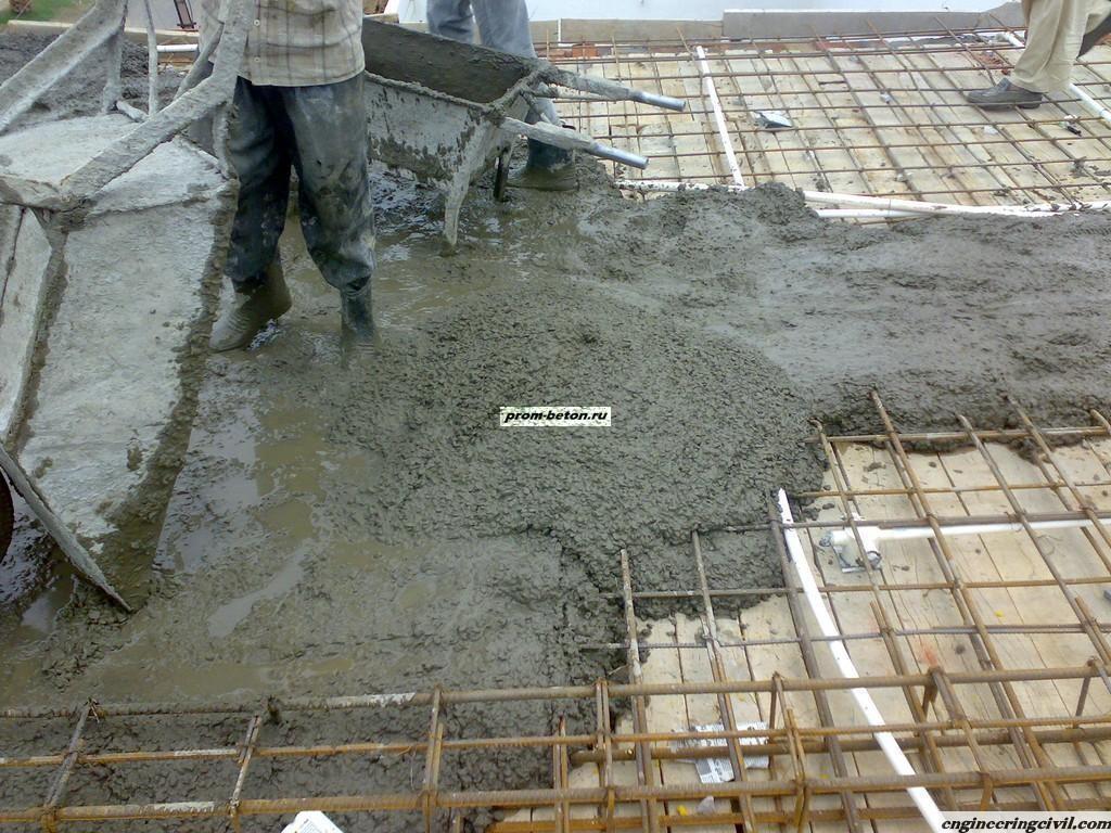 Бетон зеленоград купить блок бетон купить