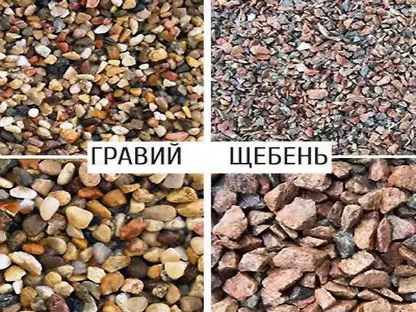 гравий с бетоном