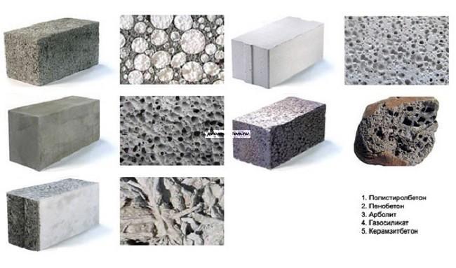 Заполнители бетон эртиль бетон