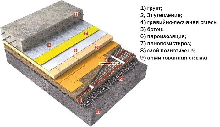 бетонной смесью армированная