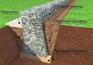 Фундамент из бута