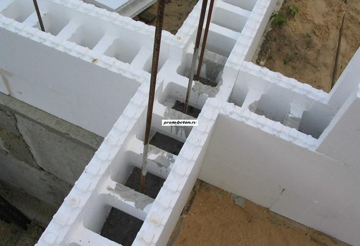Ппс бетон бетон очиститель