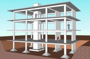 Что такое ядро жёсткости здания