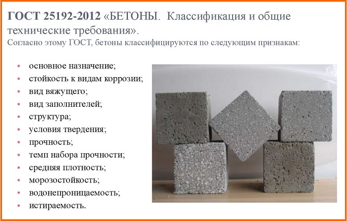 Классификации бетонов бетонная смесь в10