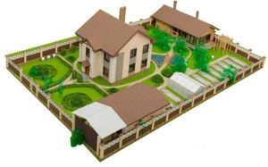 Анализ участка перед созданием проекта дома